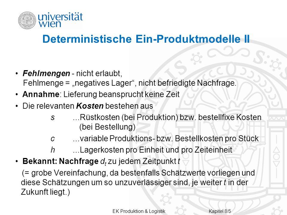 Deterministische Ein-Produktmodelle II Fehlmengen - nicht erlaubt, Fehlmenge = negatives Lager, nicht befriedigte Nachfrage. Annahme: Lieferung beansp