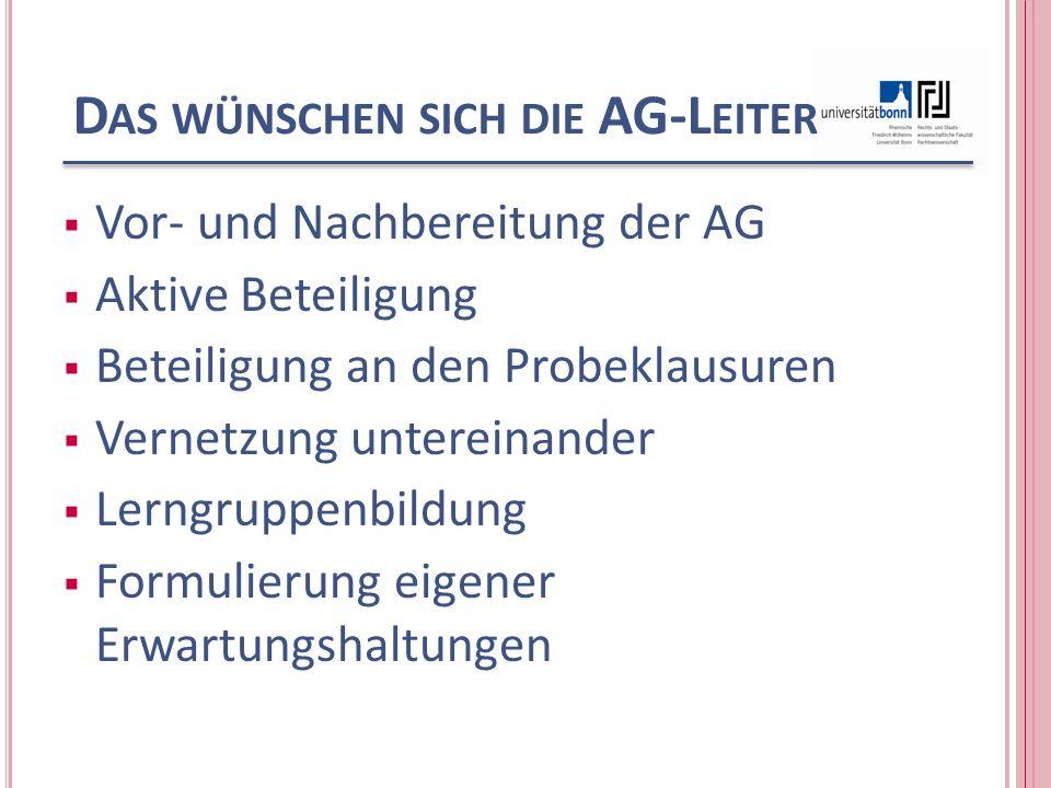 D AS WÜNSCHEN SICH DIE AG-L EITER Vor- und Nachbereitung der AG Aktive Beteiligung Beteiligung an den Probeklausuren Vernetzung untereinander Lerngrup