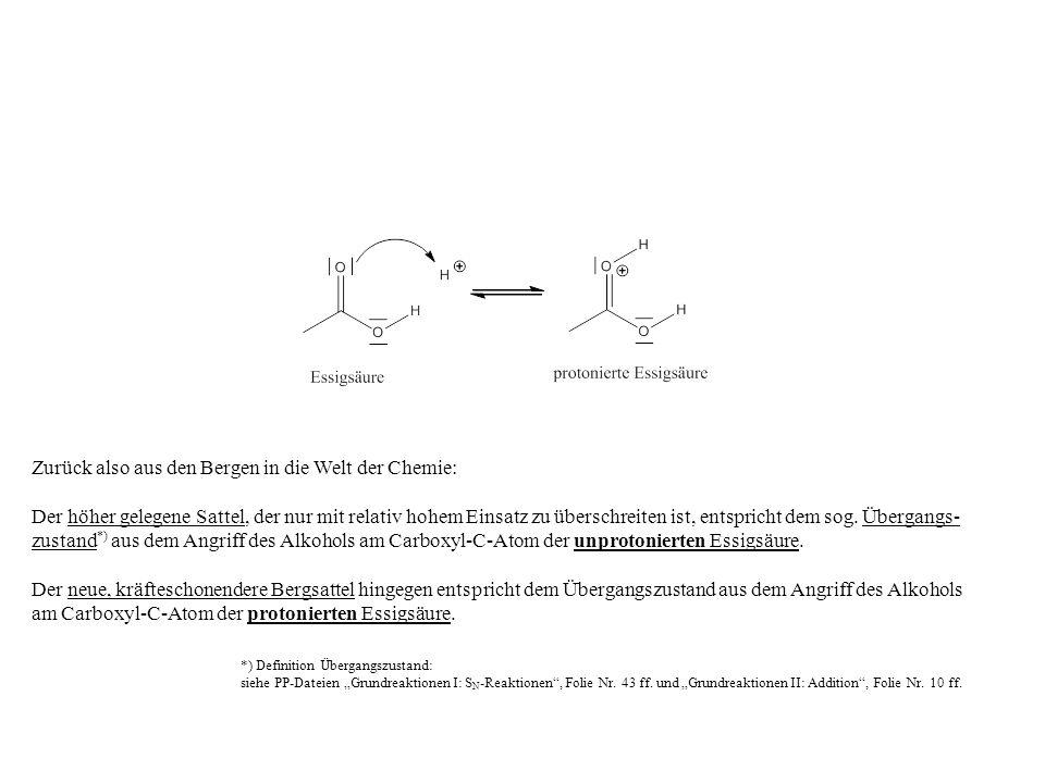 Zurück also aus den Bergen in die Welt der Chemie: Der höher gelegene Sattel, der nur mit relativ hohem Einsatz zu überschreiten ist, entspricht dem s