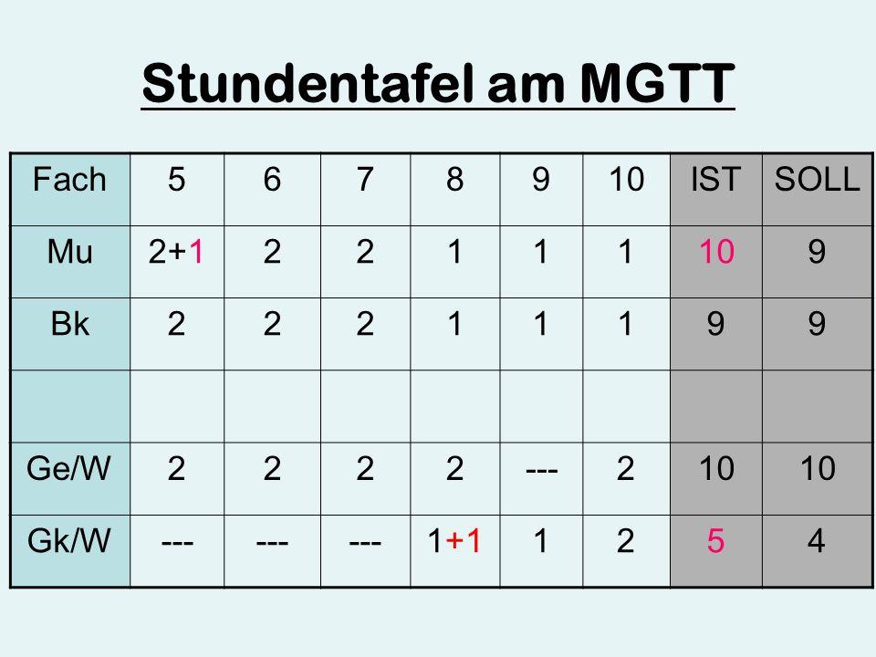 Stundentafel am MGTT Fach5678910ISTSOLL Mu2+122111109 Bk22211199 Ge/W2222---210 Gk/W--- 1+11254