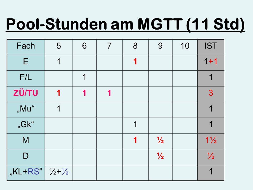 Pool-Stunden am MGTT (11 Std) Fach5678910IST E111+1 F/L11 ZÜ/TU1113 Mu11 Gk11 M1½1½ D½½ KL+RS½+½1