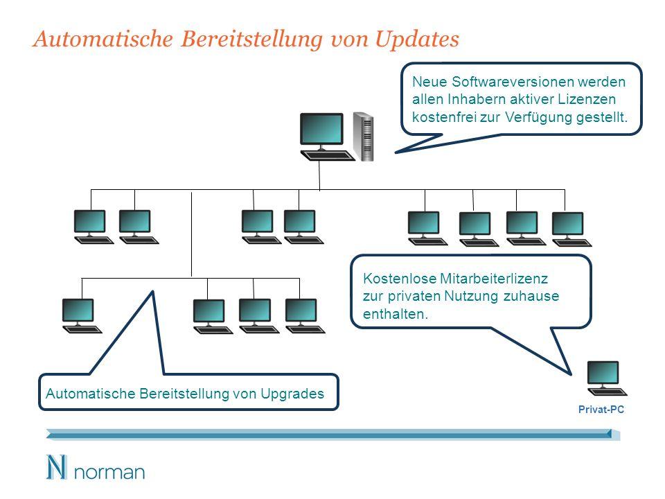Automatische Bereitstellung von Updates Neue Softwareversionen werden allen Inhabern aktiver Lizenzen kostenfrei zur Verfügung gestellt. Automatische