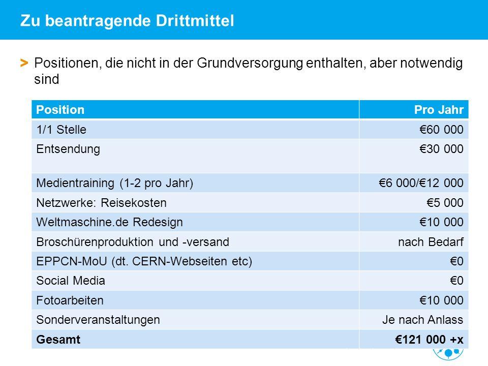 CERN-/LHC-Kommunikation | Konzept 2013 | Seite 9 Zu beantragende Drittmittel > Positionen, die nicht in der Grundversorgung enthalten, aber notwendig