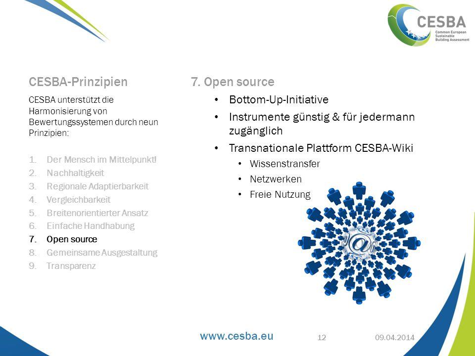 www.cesba.eu CESBA-Prinzipien 7. Open source Bottom-Up-Initiative Instrumente günstig & für jedermann zugänglich Transnationale Plattform CESBA-Wiki W