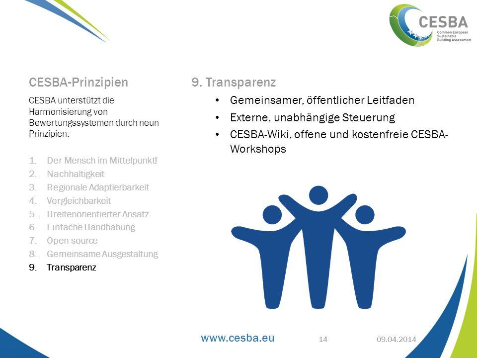 www.cesba.eu CESBA-Prinzipien 9. Transparenz Gemeinsamer, öffentlicher Leitfaden Externe, unabhängige Steuerung CESBA-Wiki, offene und kostenfreie CES