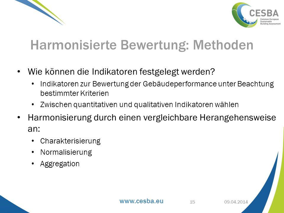 www.cesba.eu Wie können die Indikatoren festgelegt werden? Indikatoren zur Bewertung der Gebäudeperformance unter Beachtung bestimmter Kriterien Zwisc