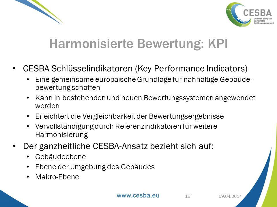 www.cesba.eu CESBA Schlüsselindikatoren (Key Performance Indicators) Eine gemeinsame europäische Grundlage für nahhaltige Gebäude- bewertung schaffen