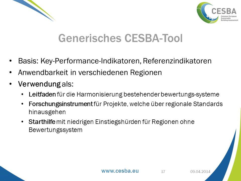 www.cesba.eu Basis: Key-Performance-Indikatoren, Referenzindikatoren Anwendbarkeit in verschiedenen Regionen Verwendung als: Leitfaden für die Harmoni