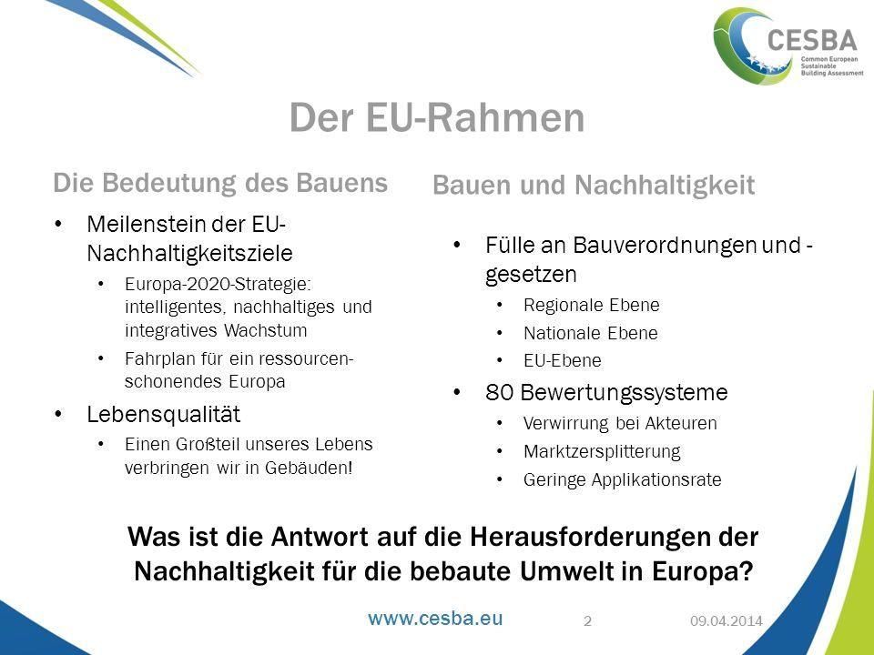 www.cesba.eu Der EU-Rahmen Die Bedeutung des Bauens Meilenstein der EU- Nachhaltigkeitsziele Europa-2020-Strategie: intelligentes, nachhaltiges und in