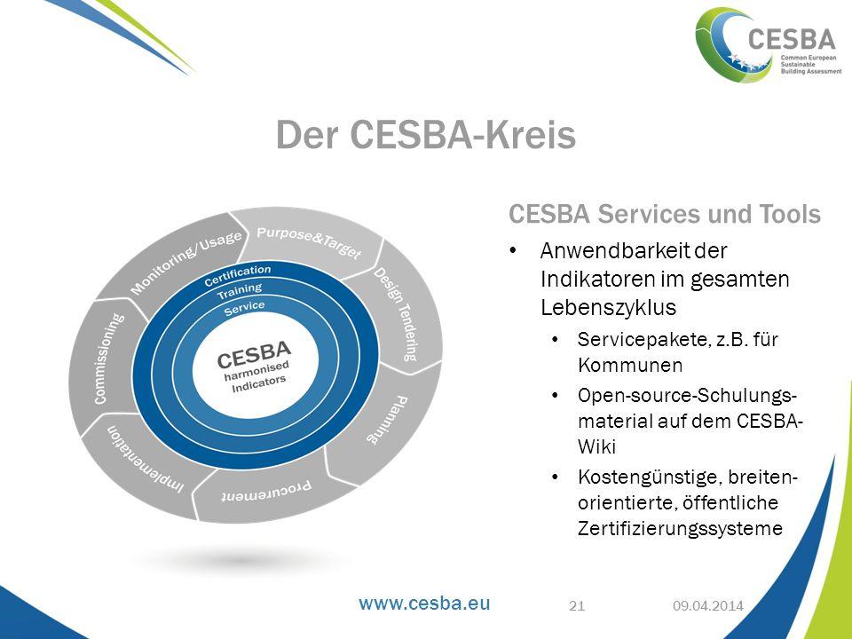www.cesba.eu CESBA Services und Tools Anwendbarkeit der Indikatoren im gesamten Lebenszyklus Servicepakete, z.B. für Kommunen Open-source-Schulungs- m