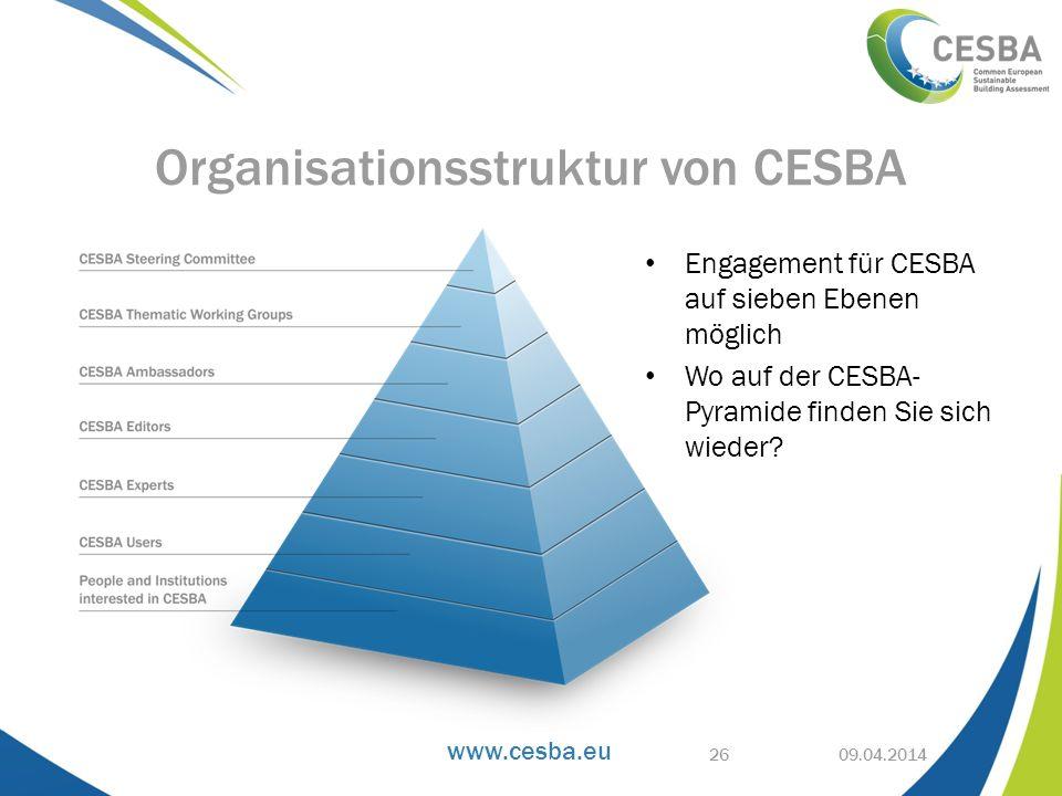www.cesba.eu 09.04.2014 Organisationsstruktur von CESBA Engagement für CESBA auf sieben Ebenen möglich Wo auf der CESBA- Pyramide finden Sie sich wied