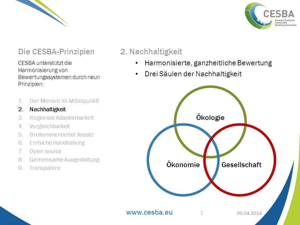 www.cesba.eu Die CESBA-Prinzipien 2. Nachhaltigkeit Harmonisierte, ganzheitliche Bewertung Drei Säulen der Nachhaltigkeit CESBA unterstützt die Harmon