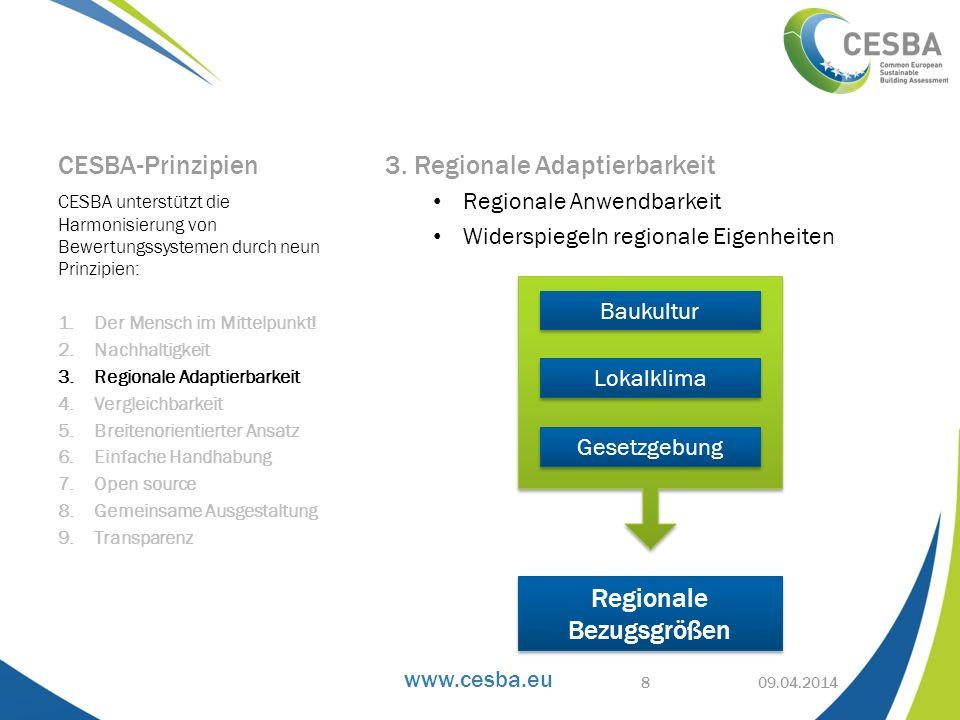 www.cesba.eu CESBA-Prinzipien 3. Regionale Adaptierbarkeit Regionale Anwendbarkeit Widerspiegeln regionale Eigenheiten CESBA unterstützt die Harmonisi