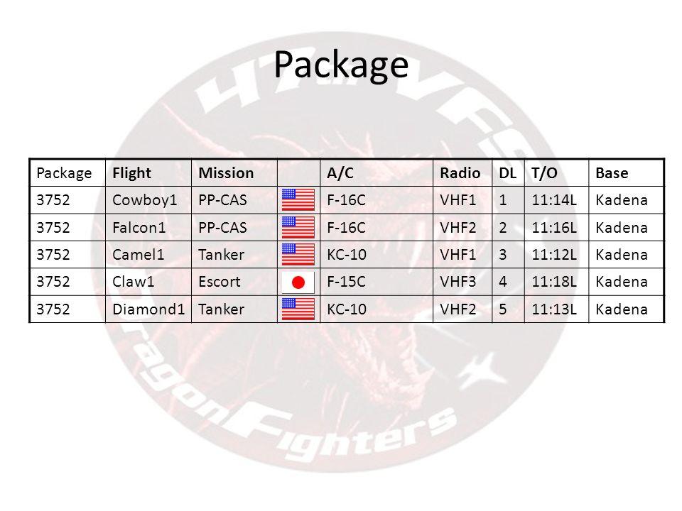 Package FlightMissionA/CRadioDLT/OBase 3752Cowboy1PP-CASF-16CVHF1111:14LKadena 3752Falcon1PP-CASF-16CVHF2211:16LKadena 3752Camel1TankerKC-10VHF1311:12LKadena 3752Claw1EscortF-15CVHF3411:18LKadena 3752Diamond1TankerKC-10VHF2511:13LKadena