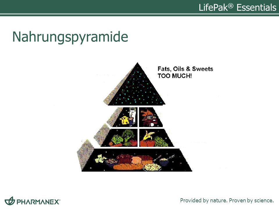 LifePak ® Essentials Provided by nature. Proven by science. Nahrungspyramide