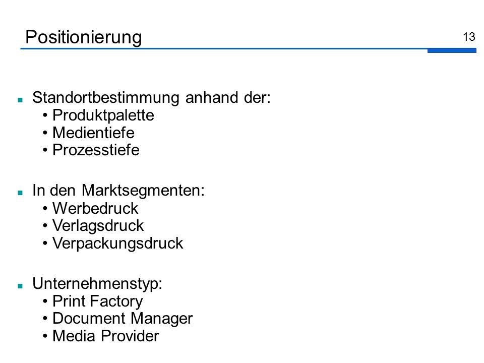 13 Standortbestimmung anhand der: Produktpalette Medientiefe Prozesstiefe In den Marktsegmenten: Werbedruck Verlagsdruck Verpackungsdruck Unternehmens