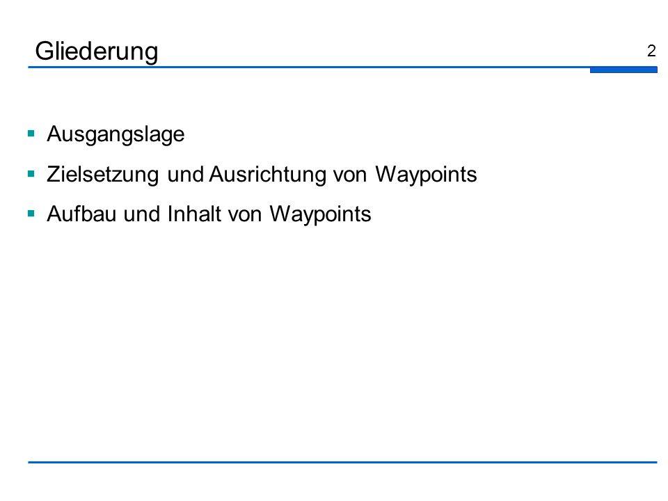 2 Ausgangslage Zielsetzung und Ausrichtung von Waypoints Aufbau und Inhalt von Waypoints Gliederung