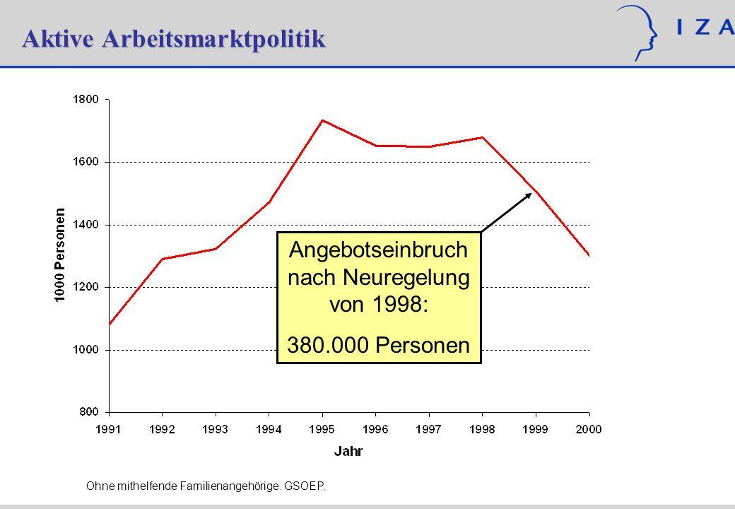 Ohne mithelfende Familienangehörige. GSOEP. Angebotseinbruch nach Neuregelung von 1998: 380.000 Personen Aktive Arbeitsmarktpolitik