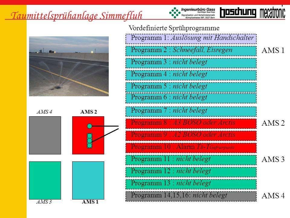 Software Borrma Menü : TMS Funktionen « Manuelle Sprühung » In diesem Menü kann die Taumittelsprühanlage aktiv oder inaktiv geschalten werden oder einzelne Sprühprogramme ausgelöst werden.