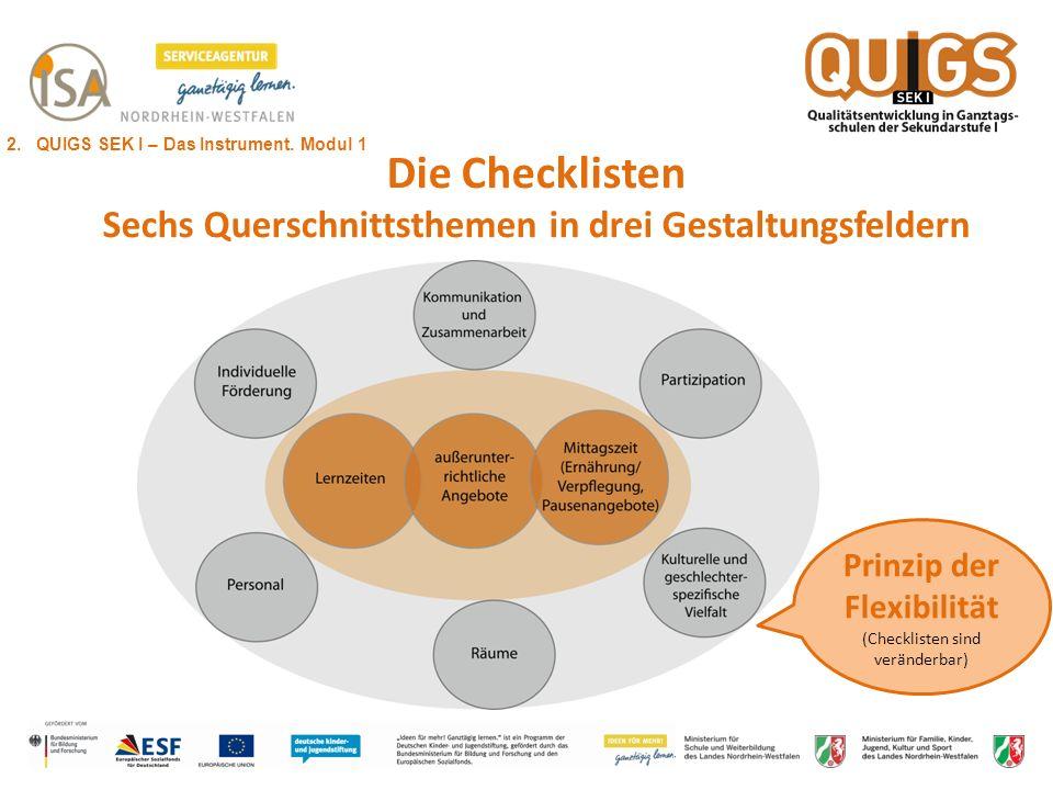 Die Checklisten Sechs Querschnittsthemen in drei Gestaltungsfeldern Prinzip der Flexibilität (Checklisten sind veränderbar) 2. QUIGS SEK I – Das Instr