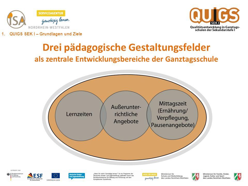 Drei pädagogische Gestaltungsfelder als zentrale Entwicklungsbereiche der Ganztagsschule 1. QUIGS SEK I – Grundlagen und Ziele