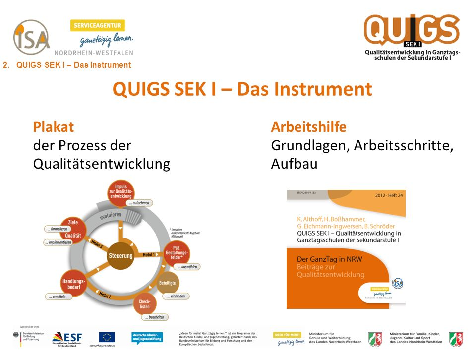 Inhalte 3 Module auf www.ganztag.nrw.de 1.Pädagogische Gestaltungsfelder – Checklisten 2.Handlungsbedarf ermitteln 3.Ziele formulieren und Qualität implementieren 2.