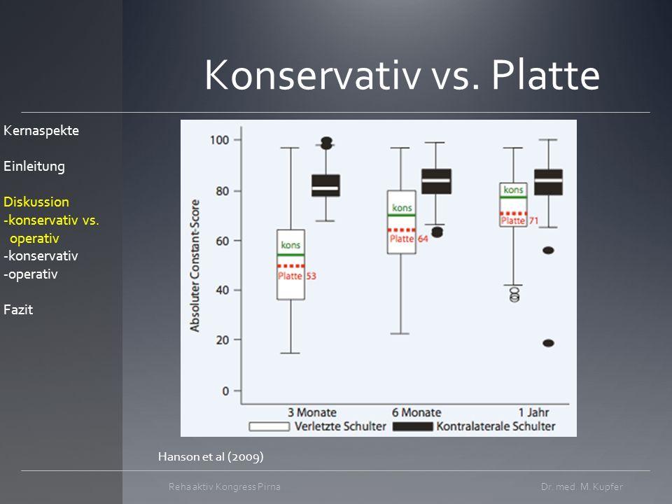 Konservativ vs.Platte Dr. med. M.