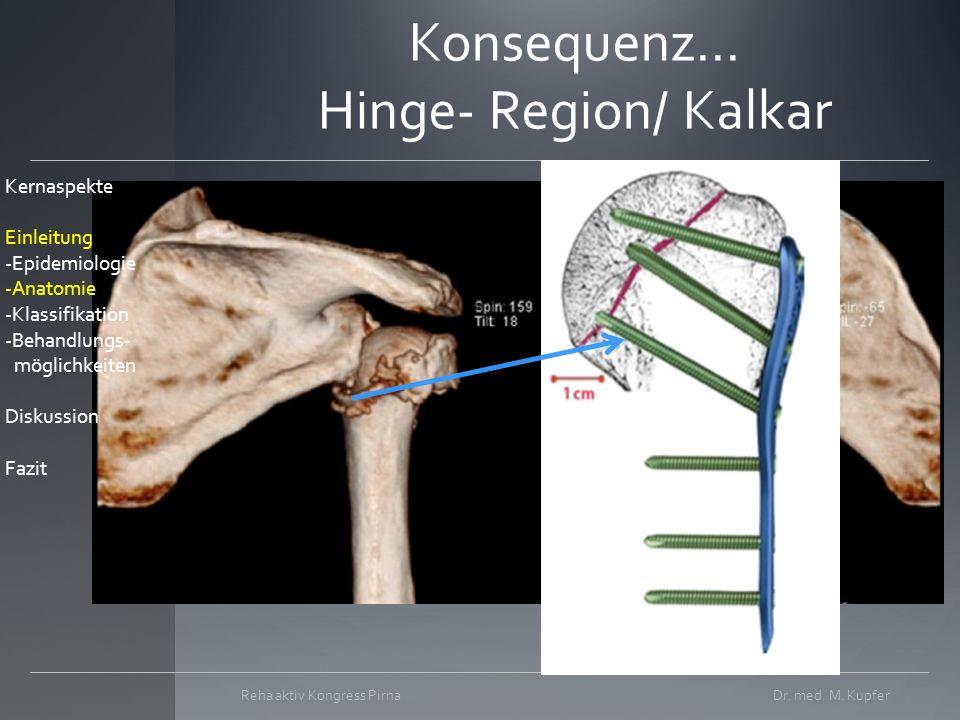 Konsequenz...Hinge- Region/ Kalkar Dr. med. M.