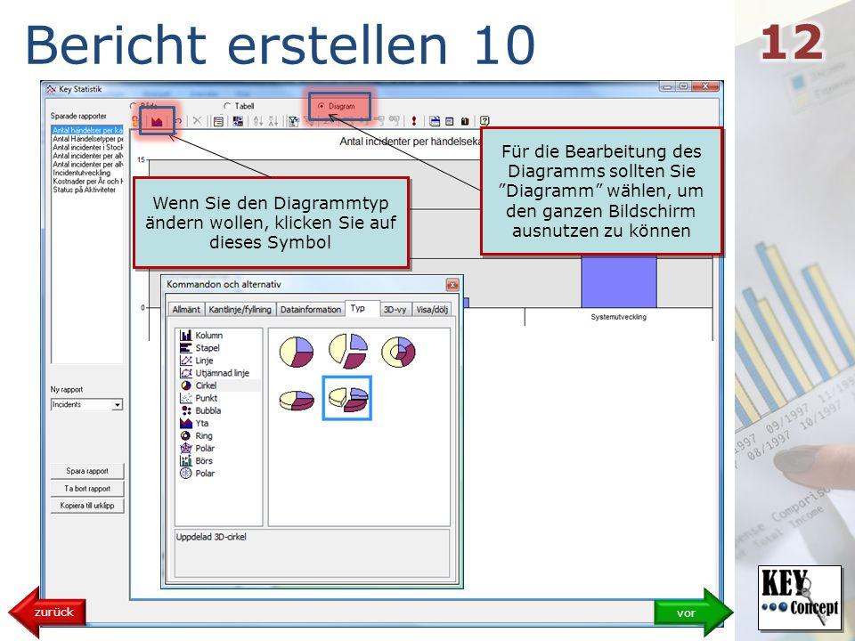 Bericht erstellen 10 zurück Für die Bearbeitung des Diagramms sollten Sie Diagramm wählen, um den ganzen Bildschirm ausnutzen zu können Wenn Sie den Diagrammtyp ändern wollen, klicken Sie auf dieses Symbol vor