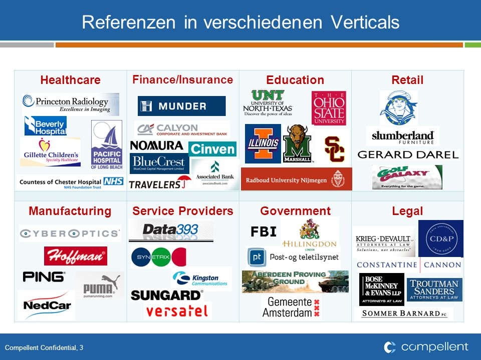 Compellent Confidential, 3 Referenzen in verschiedenen Verticals Healthcare Finance/Insurance EducationRetail ManufacturingService ProvidersGovernment