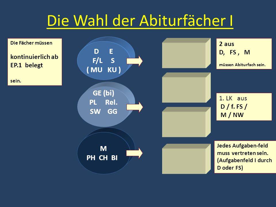 Die Wahl der Abiturfächer I Die Fächer müssen kontinuierlich ab EP.1 belegt sein. Jedes Aufgaben-feld muss vertreten sein. (Aufgabenfeld I durch D ode