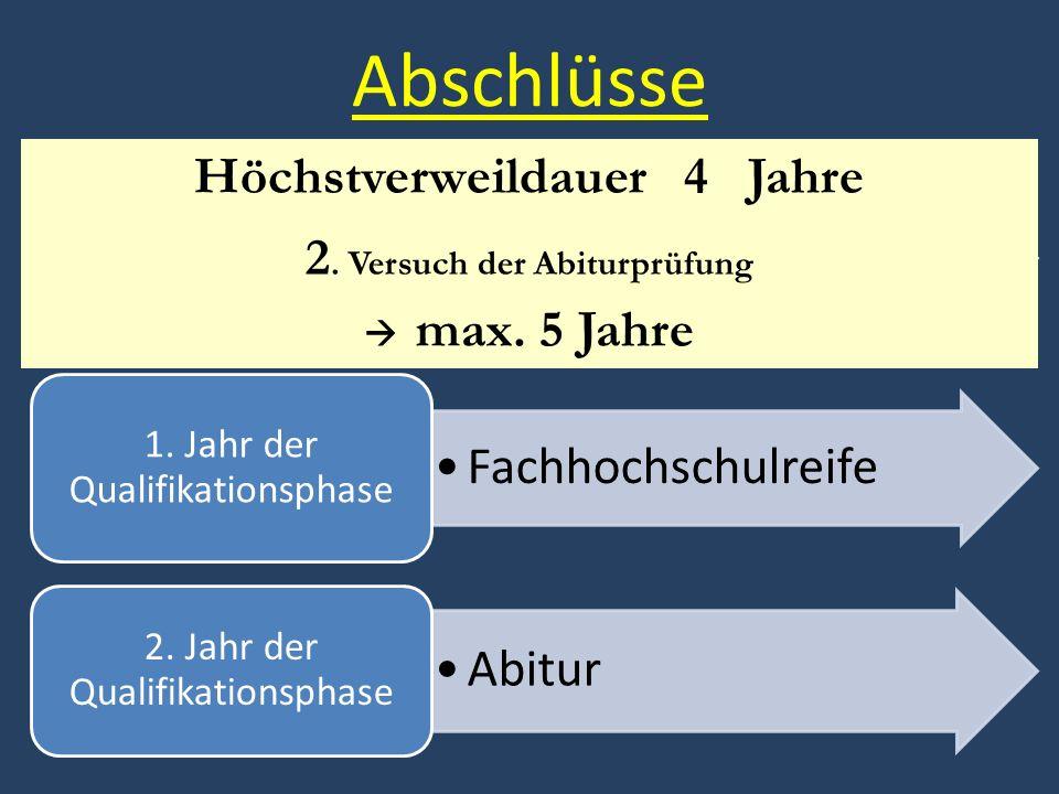Schullaufbahnen, Beispiel 2d NrEPQ1Q2Abitur 1DDDD (LK) D 2EEE, F, L, SE E E 3GE, GB, SWGBGE, GB, SWGEGE, GB, SWGE 4MMMMMM 5BI, CH, PHBIBI, CH, PHBI (LK) BI, CH, PHBI (LK) 6SP 7 F, L, S; BI, CH, PH S S S 8KU, MUMUKU, MU, LITMU KU, MU; ER, KR (PL*); 1.