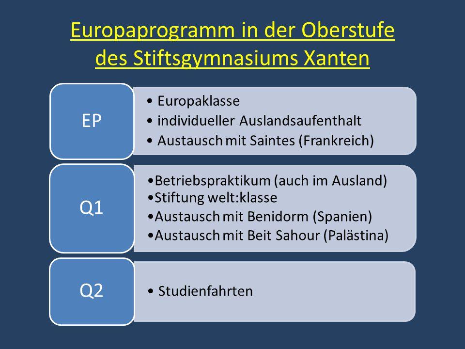 Europaprogramm in der Oberstufe des Stiftsgymnasiums Xanten Europaklasse individueller Auslandsaufenthalt Austausch mit Saintes (Frankreich) EP Betrie