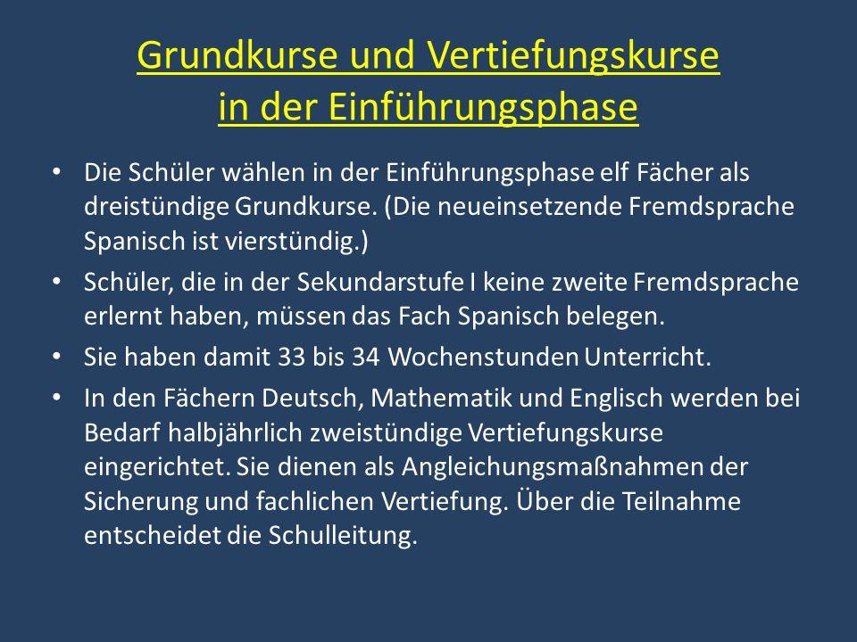 Grundkurse und Vertiefungskurse in der Einführungsphase Die Schüler wählen in der Einführungsphase elf Fächer als dreistündige Grundkurse.