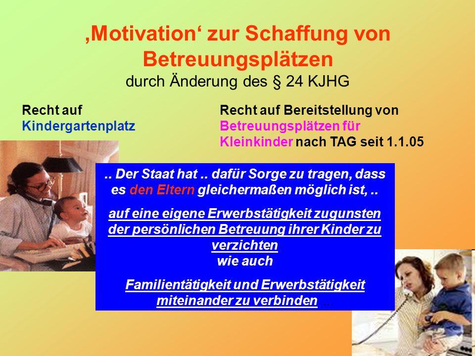 Motivation zur Schaffung von Betreuungsplätzen durch Änderung des § 24 KJHG Recht auf Kindergartenplatz Recht auf Bereitstellung von Betreuungsplätzen für Kleinkinder nach TAG seit 1.1.05..