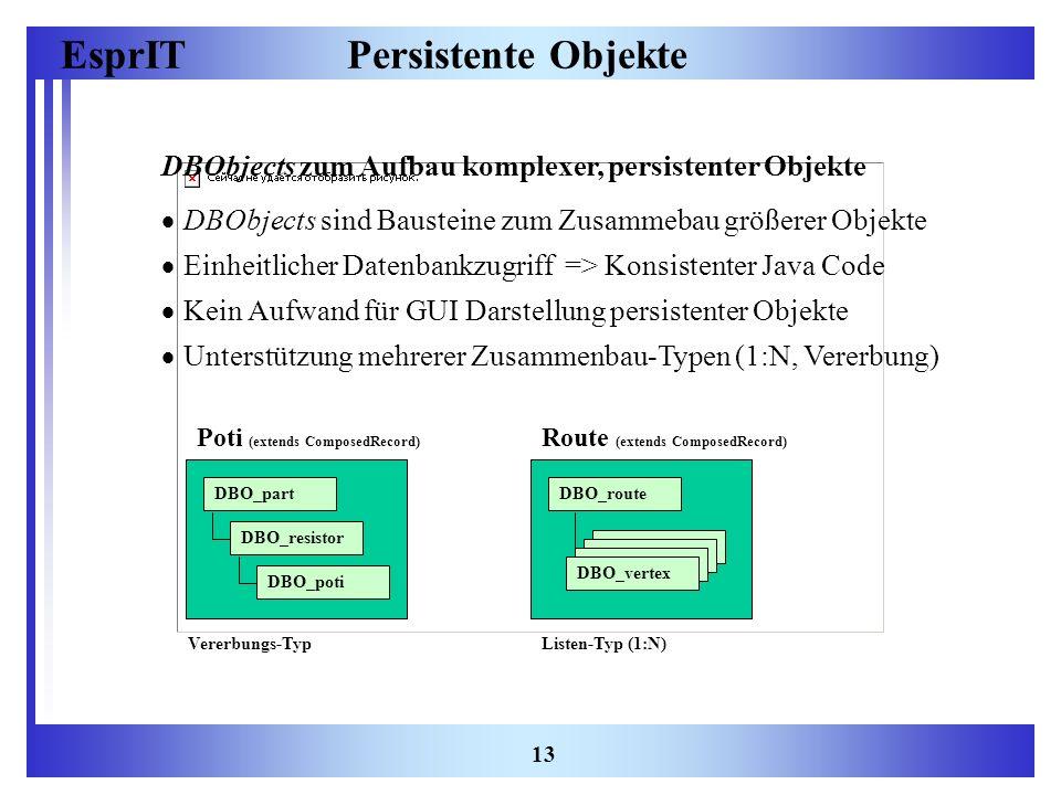 EsprIT 13 Persistente Objekte DBObjects zum Aufbau komplexer, persistenter Objekte DBObjects sind Bausteine zum Zusammebau größerer Objekte Einheitlic