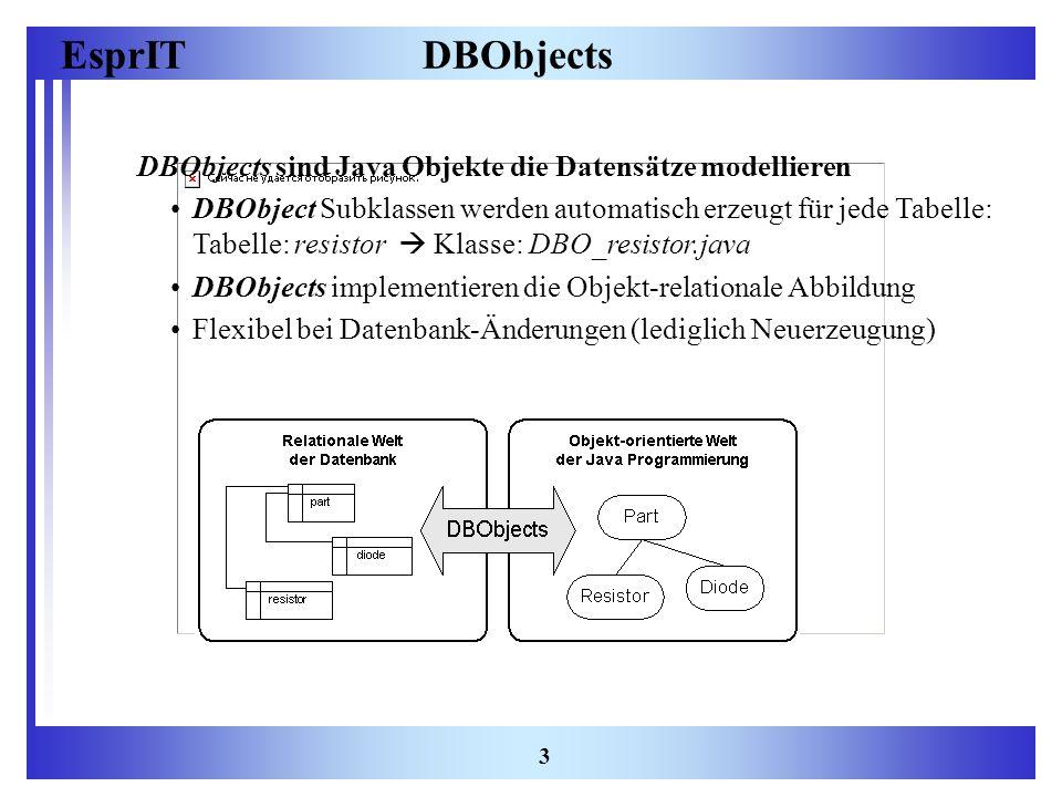 EsprIT 3 DBObjects DBObjects sind Java Objekte die Datensätze modellieren DBObject Subklassen werden automatisch erzeugt für jede Tabelle: Tabelle: re