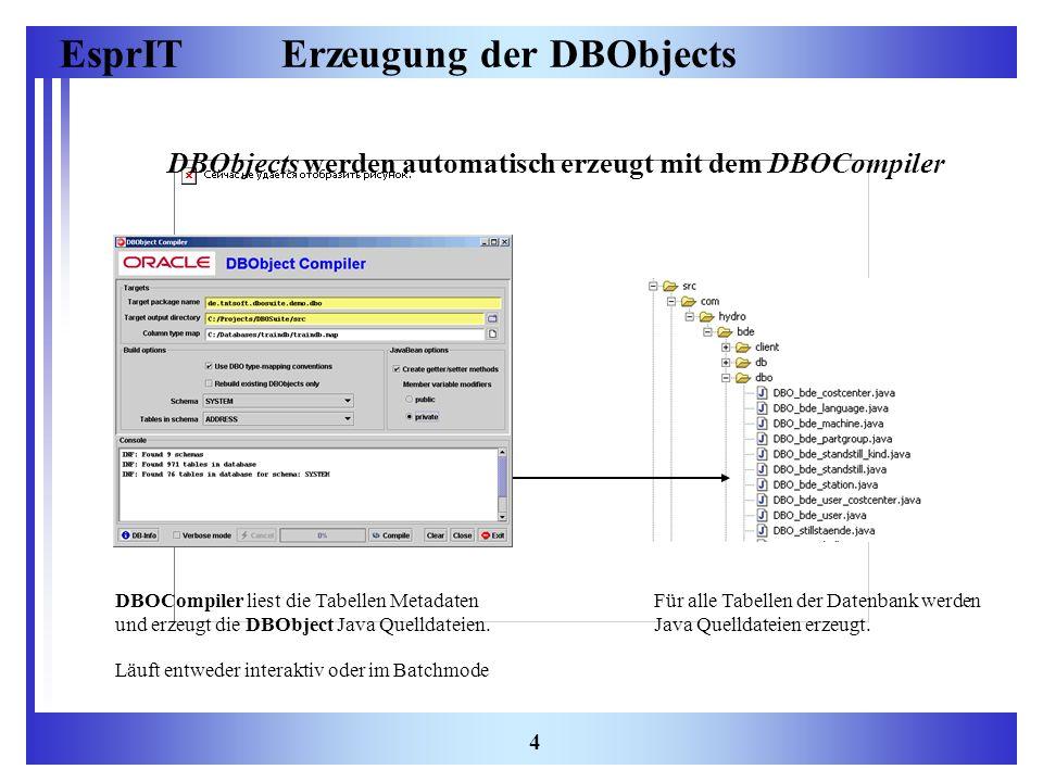 EsprIT 4 Erzeugung der DBObjects DBObjects werden automatisch erzeugt mit dem DBOCompiler Für alle Tabellen der Datenbank werden Java Quelldateien erz