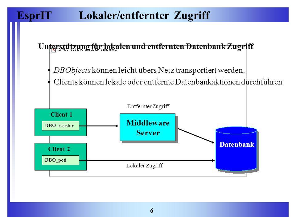EsprIT 6 Lokaler/entfernter Zugriff Unterstützung für lokalen und entfernten Datenbank Zugriff DBObjects können leicht übers Netz transportiert werden