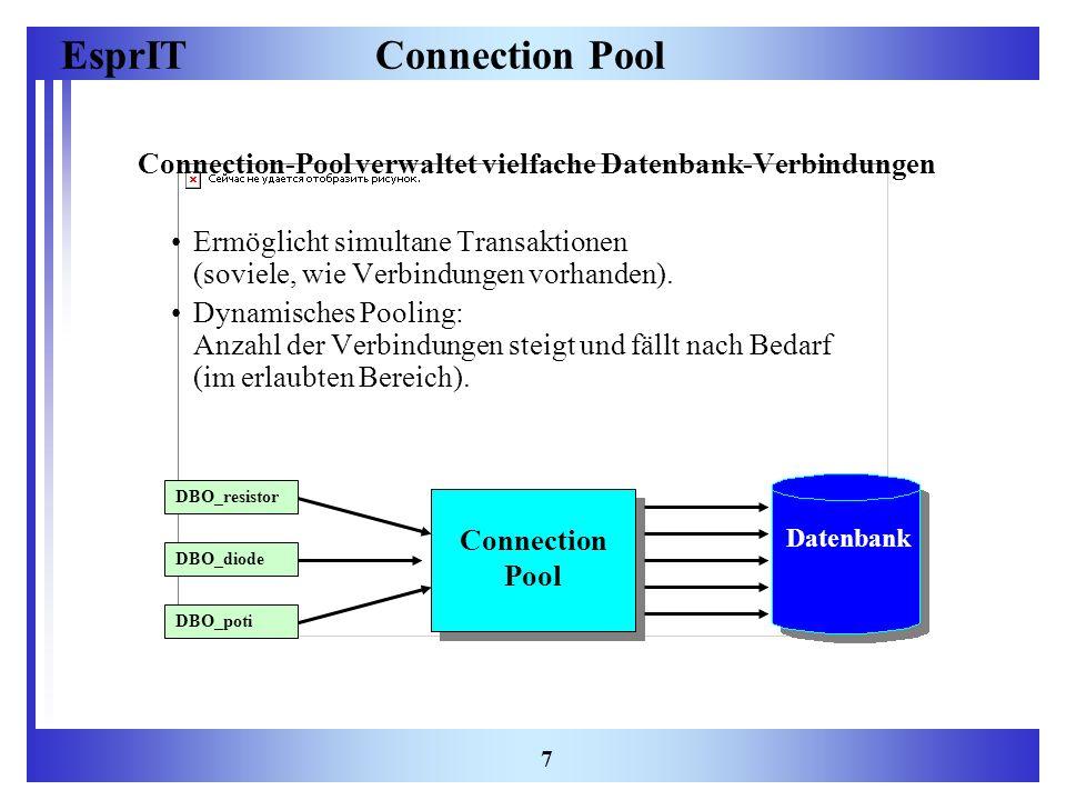 EsprIT 7 Connection Pool Connection-Pool verwaltet vielfache Datenbank-Verbindungen Ermöglicht simultane Transaktionen (soviele, wie Verbindungen vorh