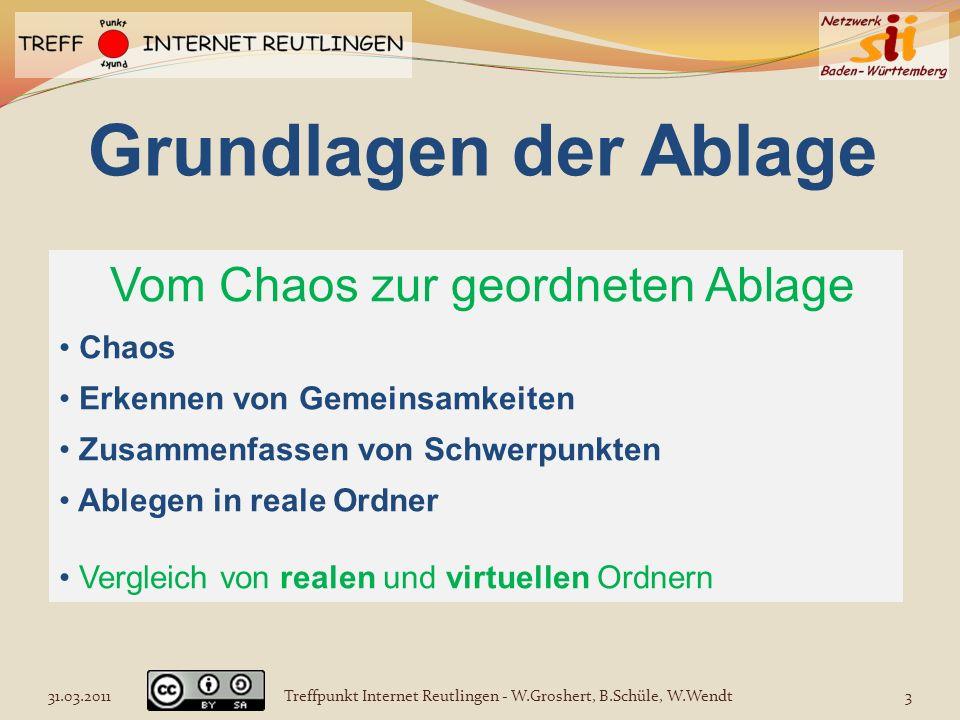 Grundlagen der Ablage Vom Chaos zur geordneten Ablage Chaos Erkennen von Gemeinsamkeiten Zusammenfassen von Schwerpunkten Ablegen in reale Ordner Verg
