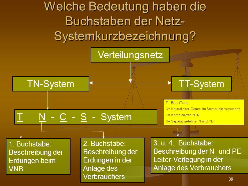39 Welche Bedeutung haben die Buchstaben der Netz- Systemkurzbezeichnung.
