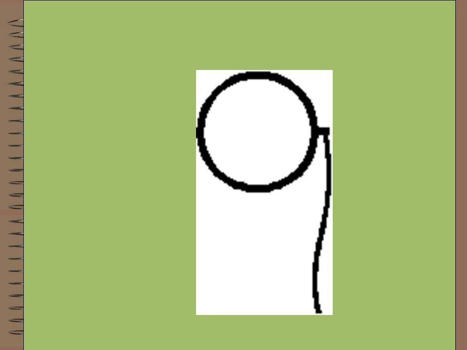 Zielstellen (Fortsetzung) Schnelltaste zum Definieren einerZielstelle: Ctrl+Shift+X Zu den Zielstellen springen: Durchläuft die definierten Zielstellen in numerischer Reihenfolge.