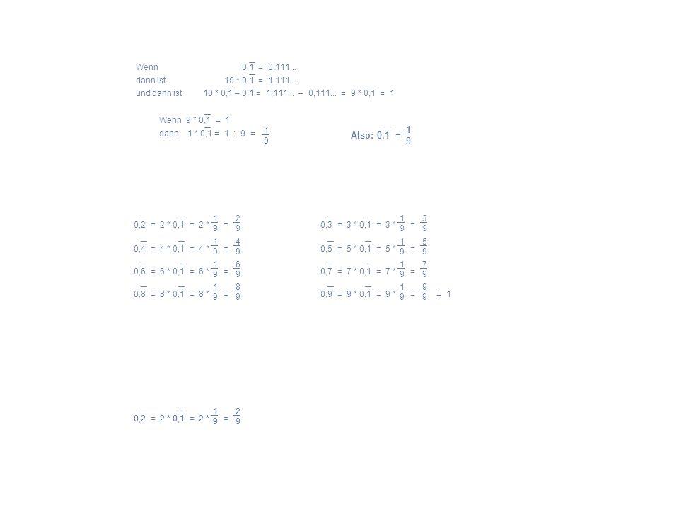 Wenn0,1 = 0,111...dann ist 10 * 0,1 = 1,111... und dann ist 10 * 0,1 – 0,1 = 1,111...