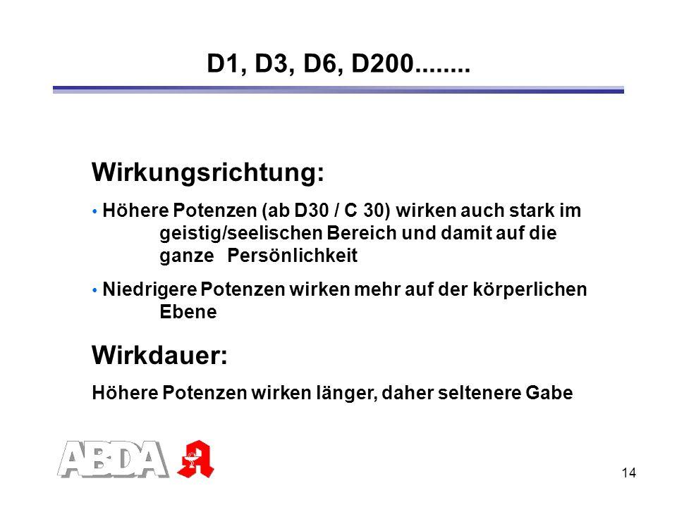 14 D1, D3, D6, D200........ Wirkungsrichtung: Höhere Potenzen (ab D30 / C 30) wirken auch stark im geistig/seelischen Bereich und damit auf die ganze
