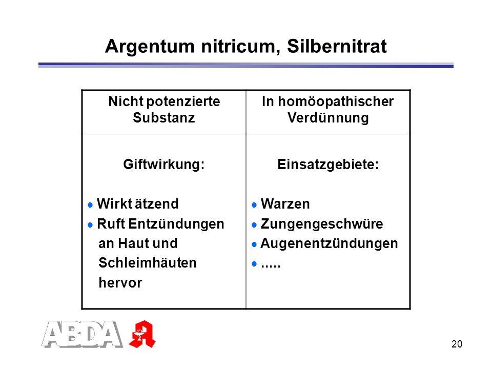 20 Argentum nitricum, Silbernitrat Nicht potenzierte Substanz In homöopathischer Verdünnung Giftwirkung: Wirkt ätzend Ruft Entzündungen an Haut und Sc
