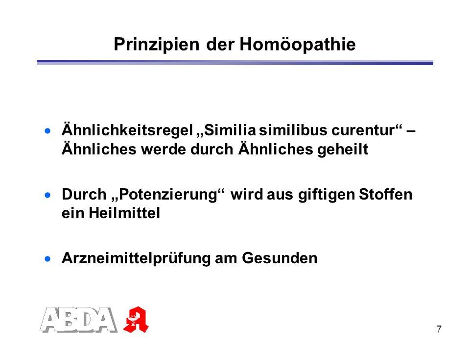 7 Prinzipien der Homöopathie Ähnlichkeitsregel Similia similibus curentur – Ähnliches werde durch Ähnliches geheilt Durch Potenzierung wird aus giftig