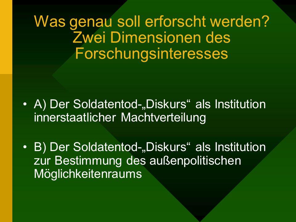 Was genau soll erforscht werden? Zwei Dimensionen des Forschungsinteresses A) Der Soldatentod-Diskurs als Institution innerstaatlicher Machtverteilung