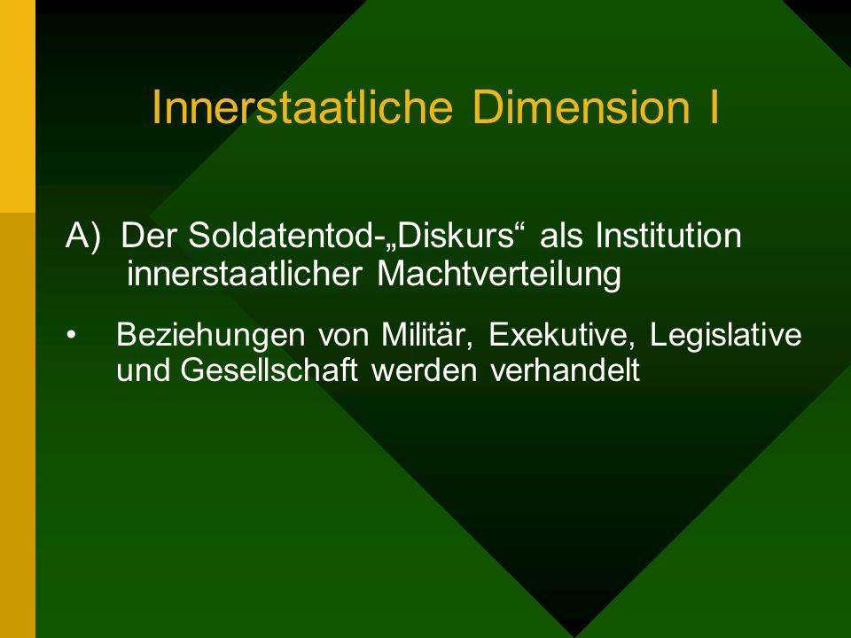 Innerstaatliche Dimension I A) Der Soldatentod-Diskurs als Institution innerstaatlicher Machtverteilung Beziehungen von Militär, Exekutive, Legislativ
