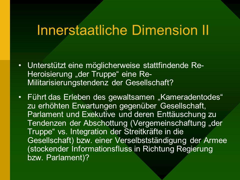 Innerstaatliche Dimension II Unterstützt eine möglicherweise stattfindende Re- Heroisierung der Truppe eine Re- Militarisierungstendenz der Gesellscha